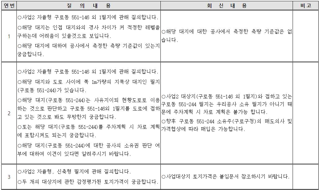 sh빈집활용10차_질의회신내용.png