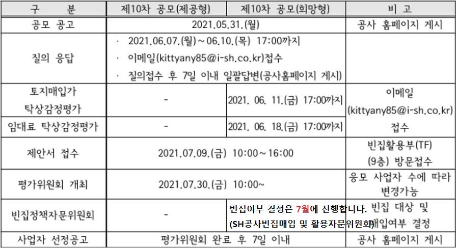 제10회 빈집토임 일정(표)_0531.png