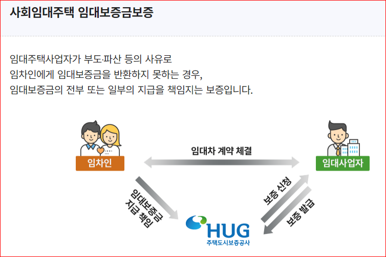hug-보증금보증2.PNG