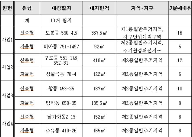 제10회 빈집토임 일정(표)_0614update.png
